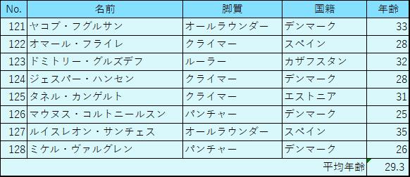 f:id:SuzuTamaki:20180707005914p:plain
