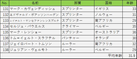f:id:SuzuTamaki:20180707010111p:plain