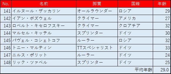 f:id:SuzuTamaki:20180707010258p:plain