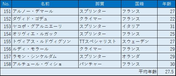 f:id:SuzuTamaki:20180707010726p:plain