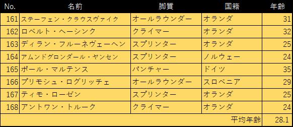 f:id:SuzuTamaki:20180707010805p:plain
