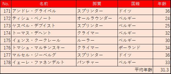 f:id:SuzuTamaki:20180707011344p:plain
