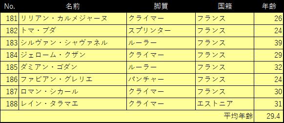 f:id:SuzuTamaki:20180707011451p:plain