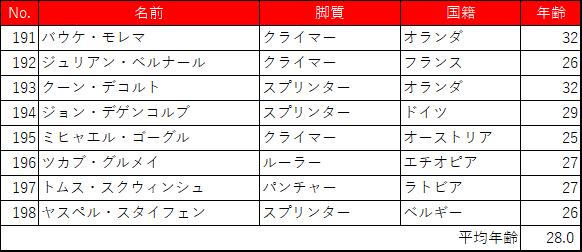 f:id:SuzuTamaki:20180707011659p:plain