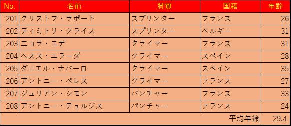 f:id:SuzuTamaki:20180707011859p:plain
