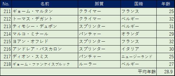 f:id:SuzuTamaki:20180707012044p:plain