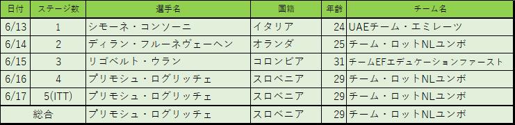 f:id:SuzuTamaki:20180712234207p:plain