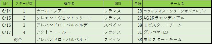 f:id:SuzuTamaki:20180712234247p:plain