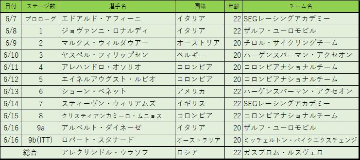 f:id:SuzuTamaki:20180714165511p:plain