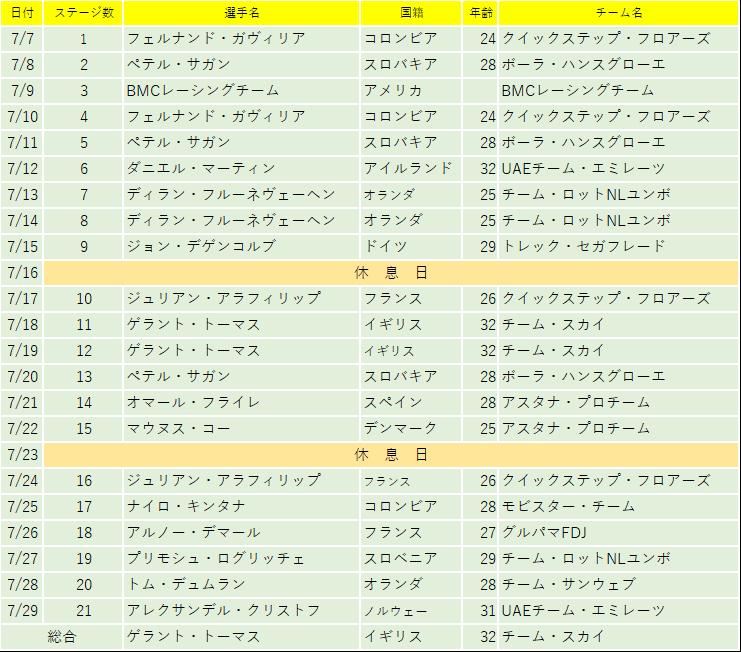 f:id:SuzuTamaki:20180805190611p:plain