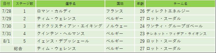 f:id:SuzuTamaki:20180805195127p:plain