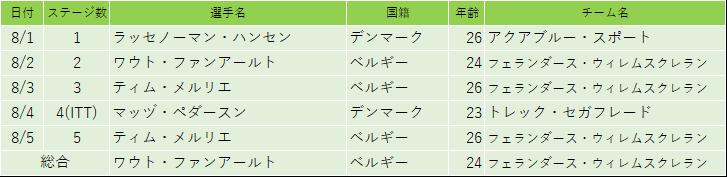 f:id:SuzuTamaki:20180811061834p:plain