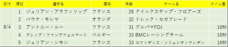 f:id:SuzuTamaki:20180814155207p:plain