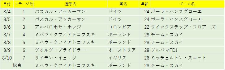 f:id:SuzuTamaki:20180814161558p:plain