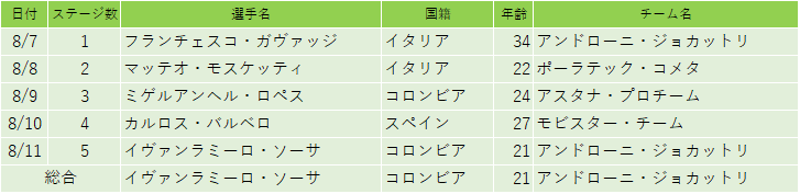 f:id:SuzuTamaki:20180819172343p:plain
