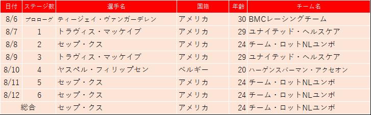 f:id:SuzuTamaki:20180821232519p:plain