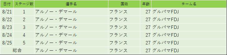 f:id:SuzuTamaki:20180825150158p:plain