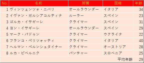 f:id:SuzuTamaki:20180825163407p:plain