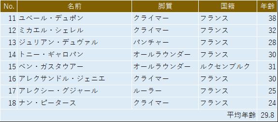 f:id:SuzuTamaki:20180825173804p:plain