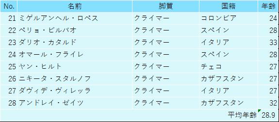 f:id:SuzuTamaki:20180825180640p:plain