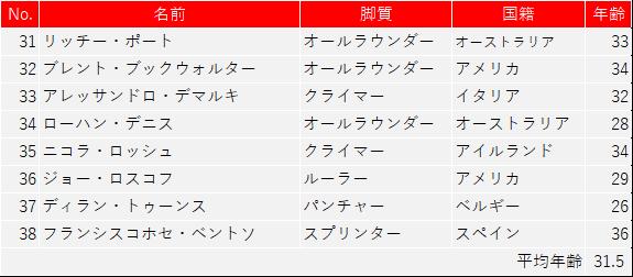 f:id:SuzuTamaki:20180825190033p:plain