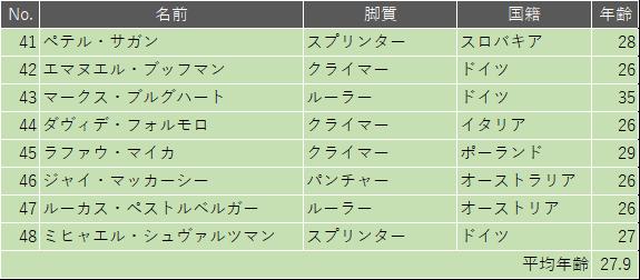 f:id:SuzuTamaki:20180825194748p:plain