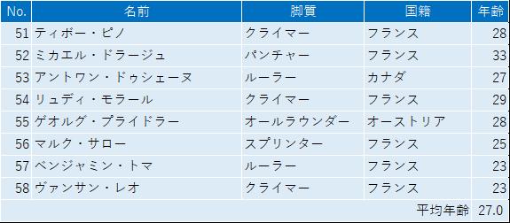 f:id:SuzuTamaki:20180825200356p:plain