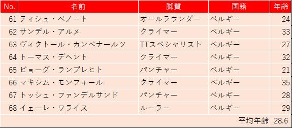 f:id:SuzuTamaki:20180825205141p:plain
