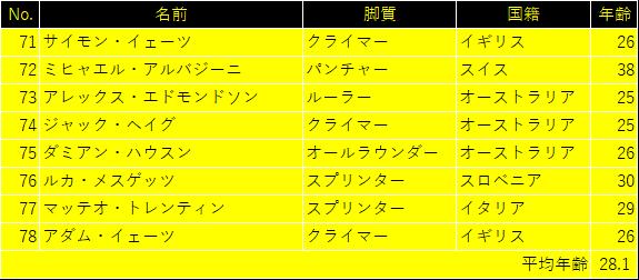 f:id:SuzuTamaki:20180825210118p:plain