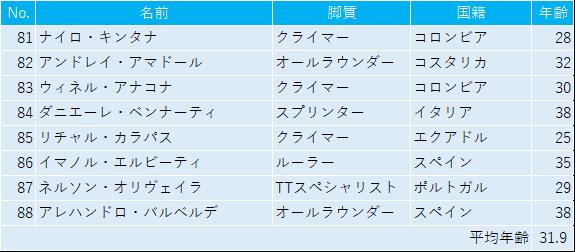 f:id:SuzuTamaki:20180825211120p:plain