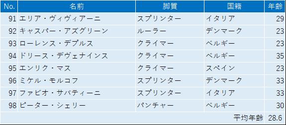 f:id:SuzuTamaki:20180825212236p:plain