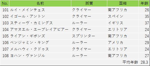 f:id:SuzuTamaki:20180825213604p:plain