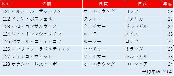 f:id:SuzuTamaki:20180825223421p:plain