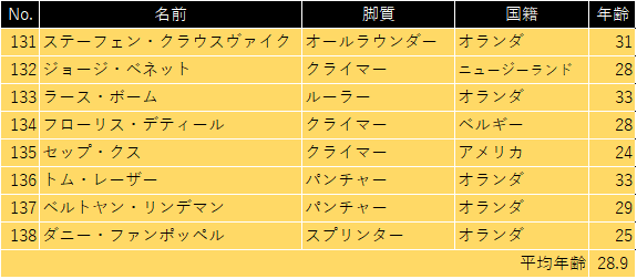 f:id:SuzuTamaki:20180825225423p:plain