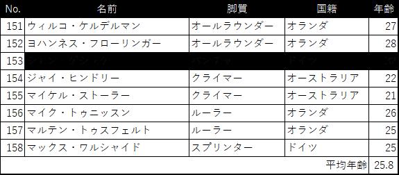 f:id:SuzuTamaki:20180826002904p:plain