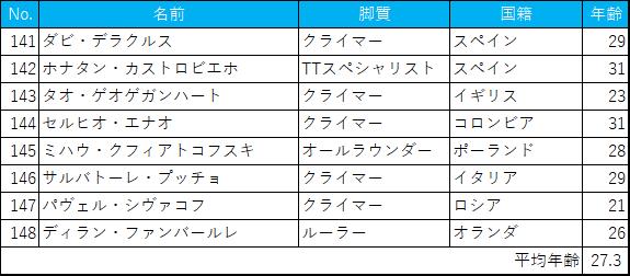 f:id:SuzuTamaki:20180826002925p:plain