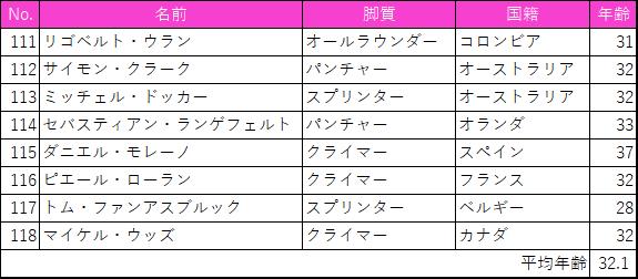 f:id:SuzuTamaki:20180826002959p:plain