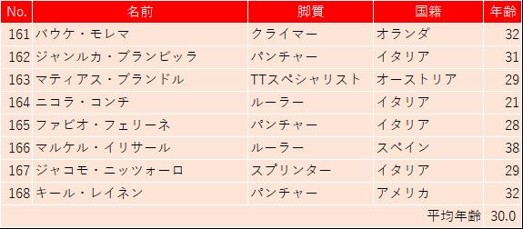 f:id:SuzuTamaki:20180826012721p:plain