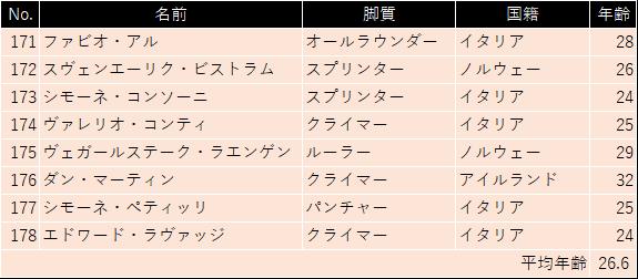f:id:SuzuTamaki:20180826021149p:plain