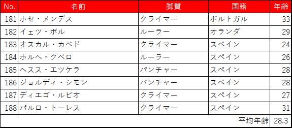 f:id:SuzuTamaki:20180826022216p:plain