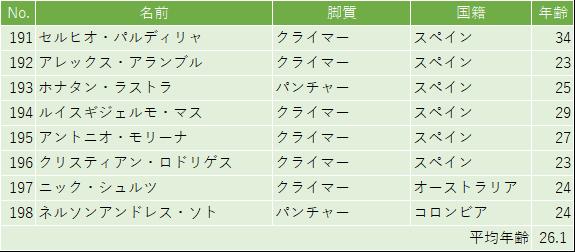 f:id:SuzuTamaki:20180826112034p:plain
