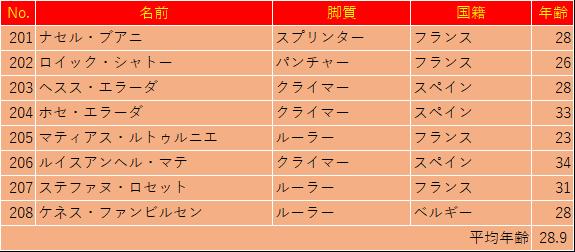 f:id:SuzuTamaki:20180826122828p:plain