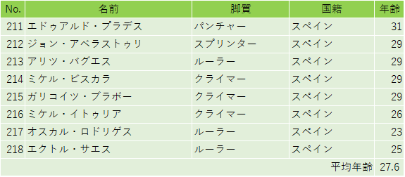 f:id:SuzuTamaki:20180826141507p:plain