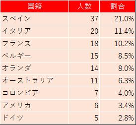 f:id:SuzuTamaki:20180826144336p:plain