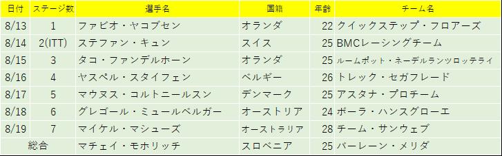 f:id:SuzuTamaki:20180827225748p:plain