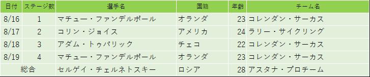 f:id:SuzuTamaki:20180830011039p:plain