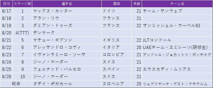 f:id:SuzuTamaki:20180901174938p:plain