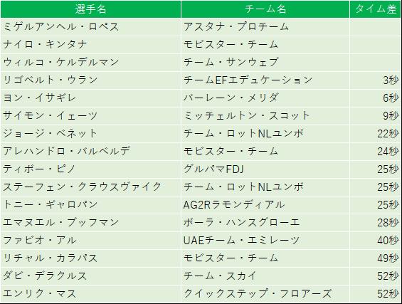 f:id:SuzuTamaki:20180903022238p:plain