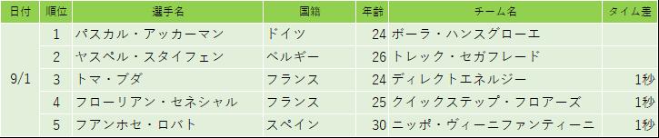 f:id:SuzuTamaki:20180908212602p:plain