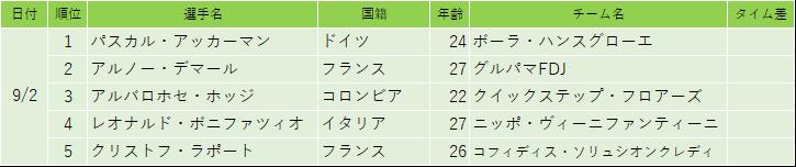 f:id:SuzuTamaki:20180908221456p:plain